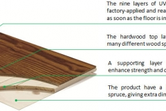 3-layer engineered flooring structure