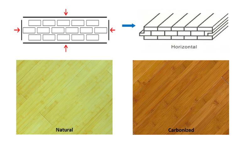 horizontal-bamboo