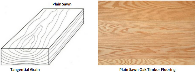 plain-sawn