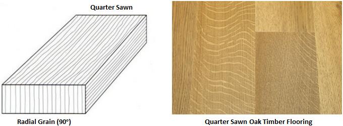 quarter-sawn