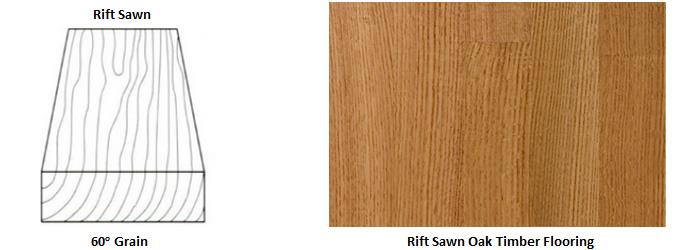 rift-sawn