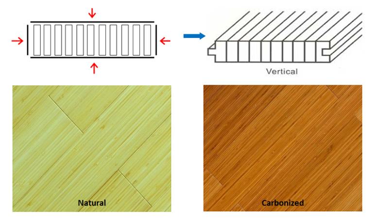 vertical-bamboo