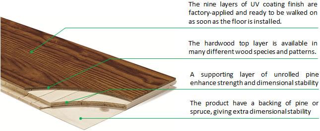 3 Layer Engineered Timber Flooring Dalamas